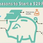 Getting the Most Out of Your College Savings Fund
