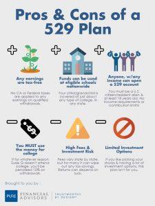 Adv. and disadv. of a 529 Plan