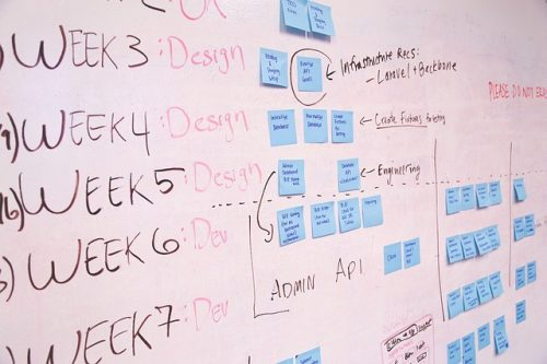 startup investment whiteboard