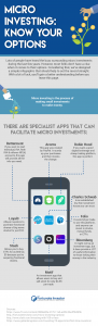 Micro Investing Options Infographic