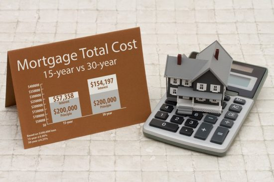 types of mortgage and costs