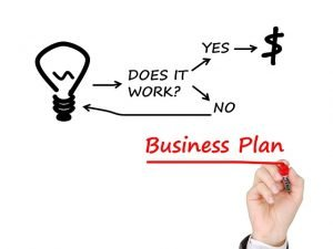 sba business loan and ideas