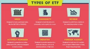 types of ETFs