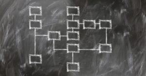 Workflow Challenges, And How To Fix Them