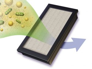 The Guide To Air Filters Reasons To Buy And What To Know